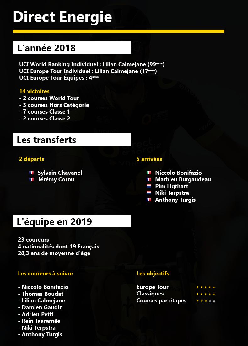 Présentation des équipes 2019 - Page 7 190120095936364868
