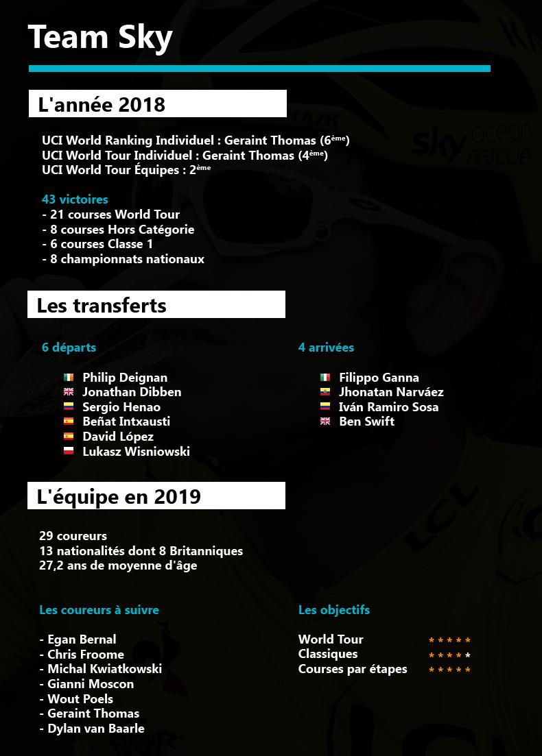 Présentation des équipes 2019 - Page 7 190121102145502823