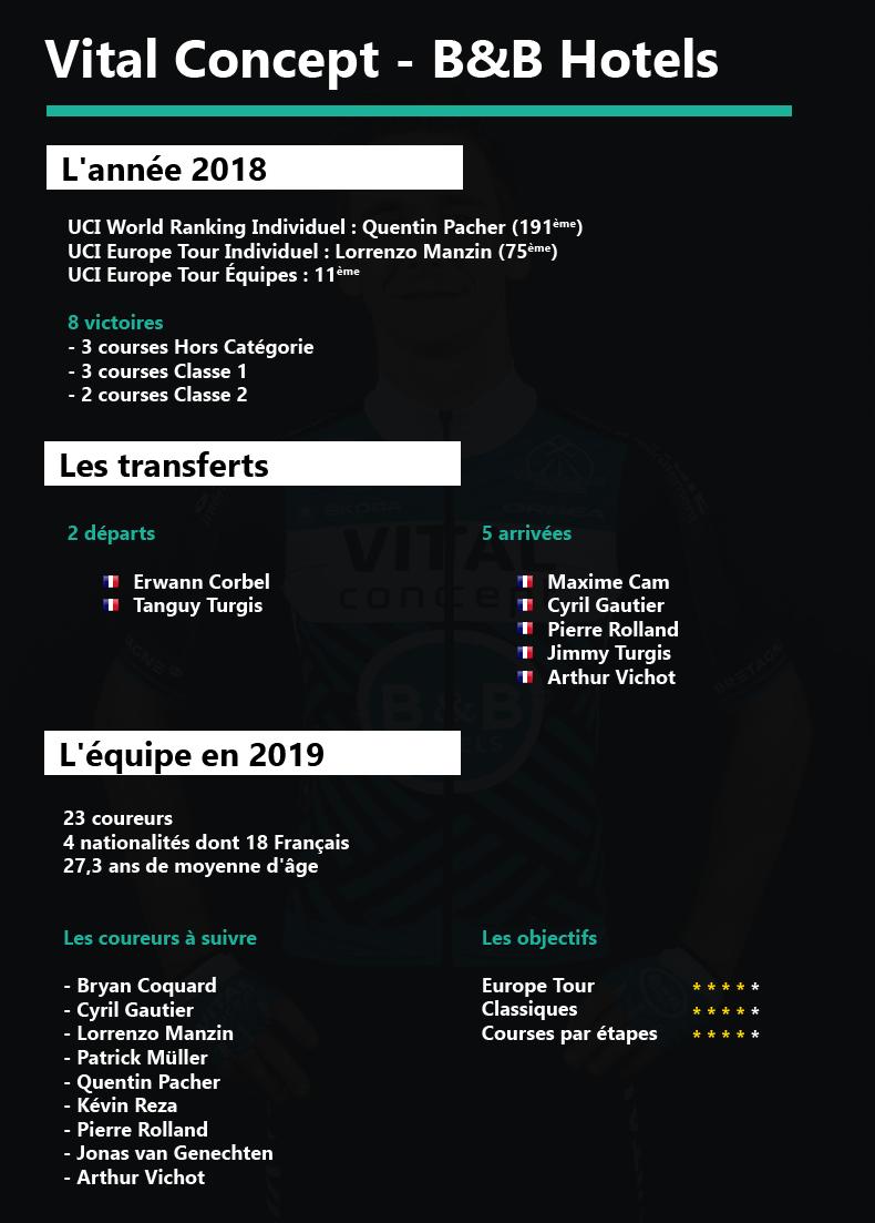 Présentation des équipes 2019 - Page 7 190122060610969344
