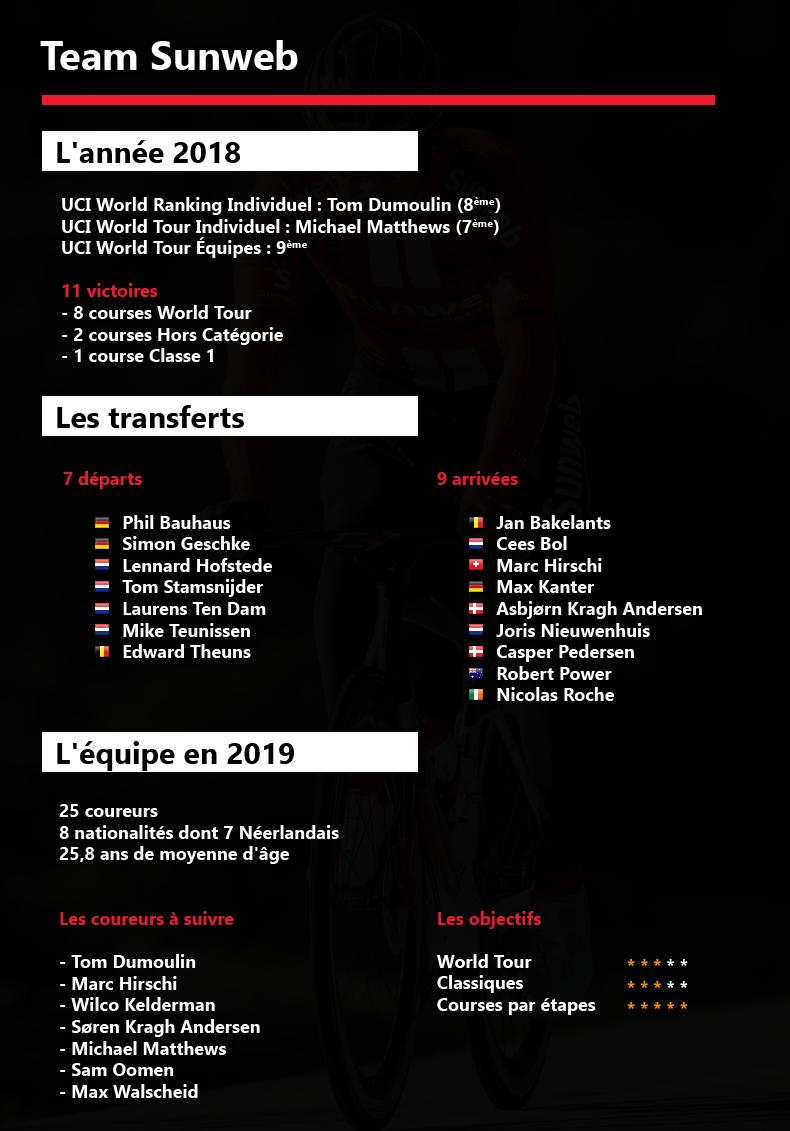 Présentation des équipes 2019 - Page 7 190123023658946187