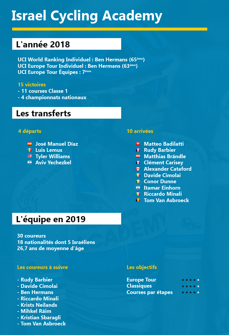 Présentation des équipes 2019 - Page 7 190124110908724510