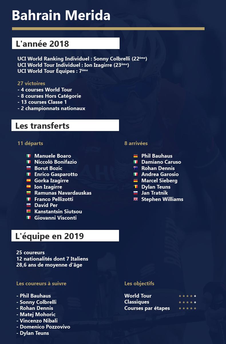 Présentation des équipes 2019 - Page 7 190125112743902482