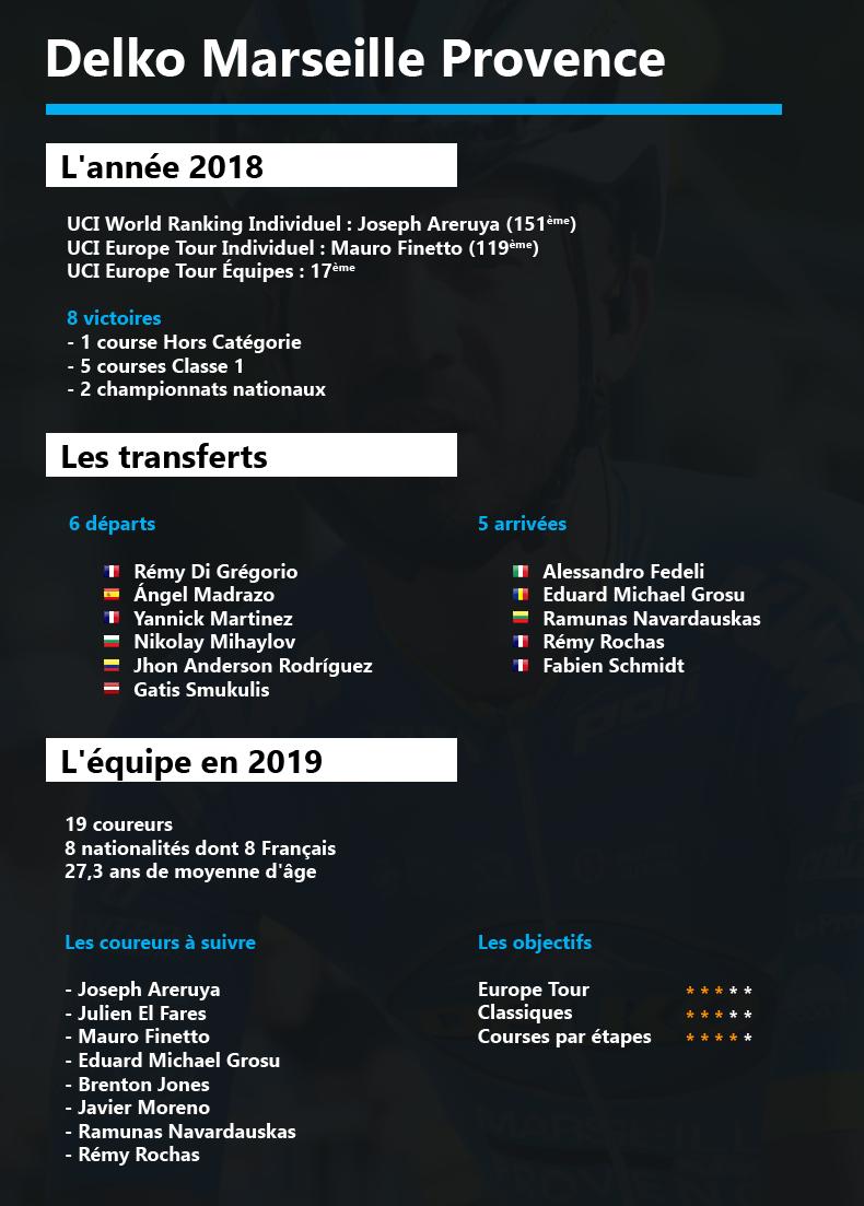 Présentation des équipes 2019 - Page 7 190126111234571479