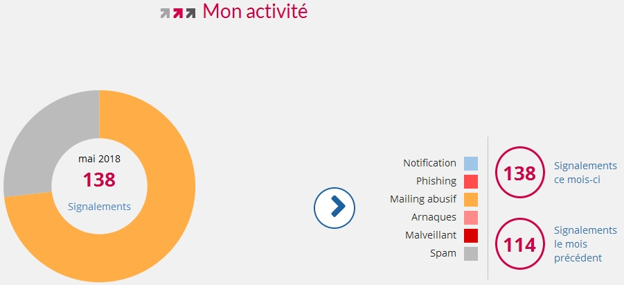 Signal-spam.02