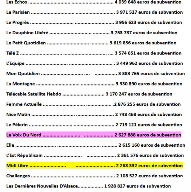 Détail des primes à la presse 190202073334389727