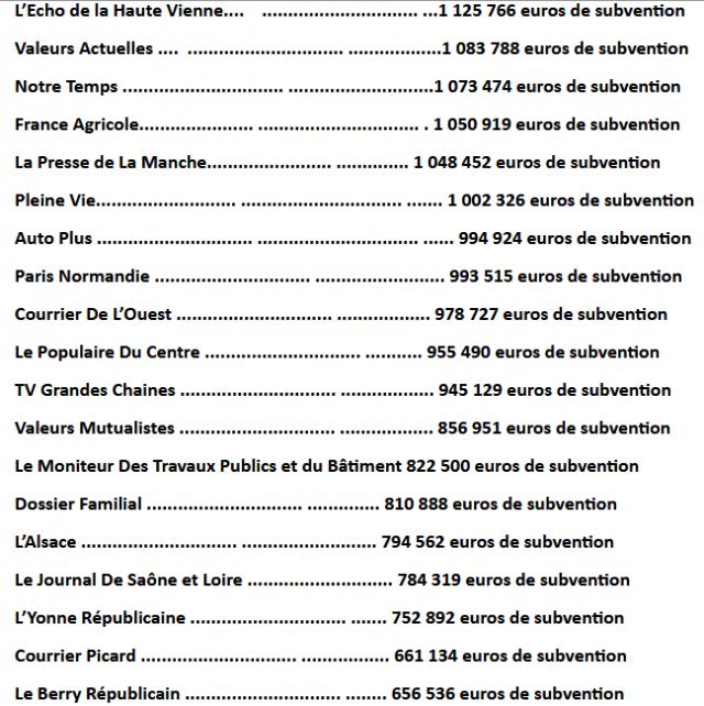 Détail des primes à la presse 190202073441701685
