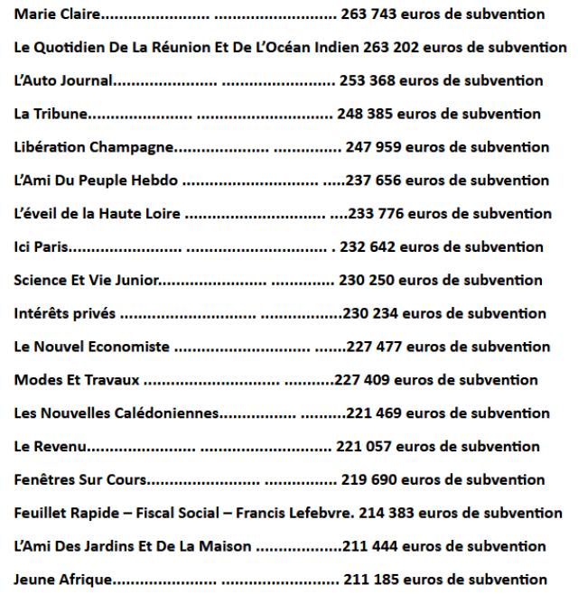 Détail des primes à la presse 190202073722101382