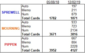 Total Cards PipZoSpree 120219