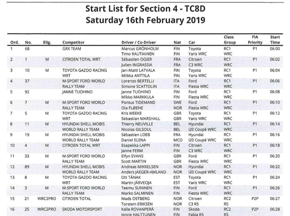 WRC: 67º Rallye Sweden [14-17 Febrero] - Página 6 190215101800237009