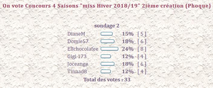 """Gagnants et prix du concours 4 Saisons """"Miss Hiver 2018/19"""" 190301092932648953"""