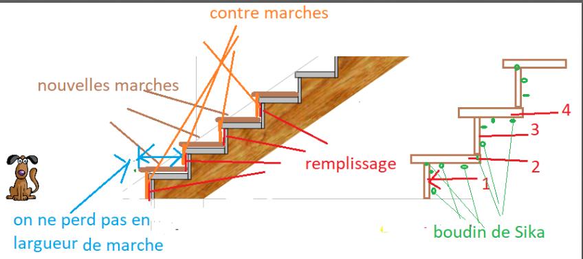 Placage d' escalier  190309090053901858