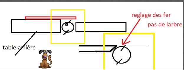Problème de réglage R/D KITY 635 190313075708711250