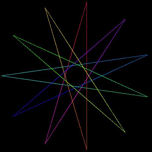 Polygone 11/5
