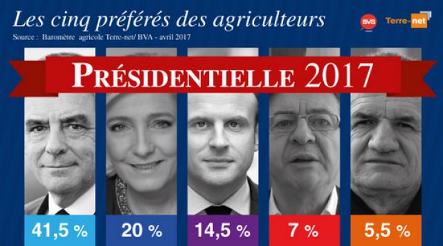 IL va faire des miracles (Macron inside) - Page 20 190328061714416928