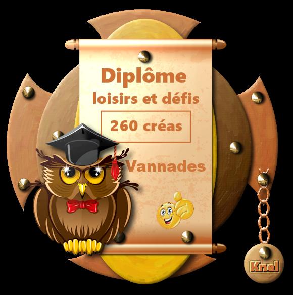 diplôme Graphiques pour 2019  190415071614829195