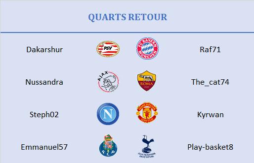 Quarts retour