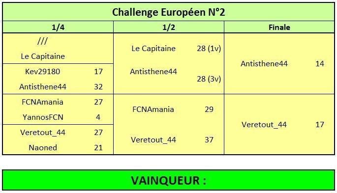 Challenge_Européen