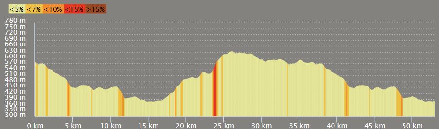 Tour de Romandie 2019 190427111540381046