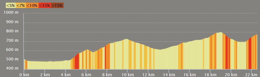 Tour de Romandie 2019 190427111540750164