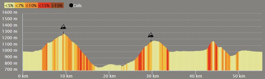 Tour de Romandie 2019 190427111540823481