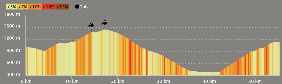 Tour de Romandie 2019 190427111541154943
