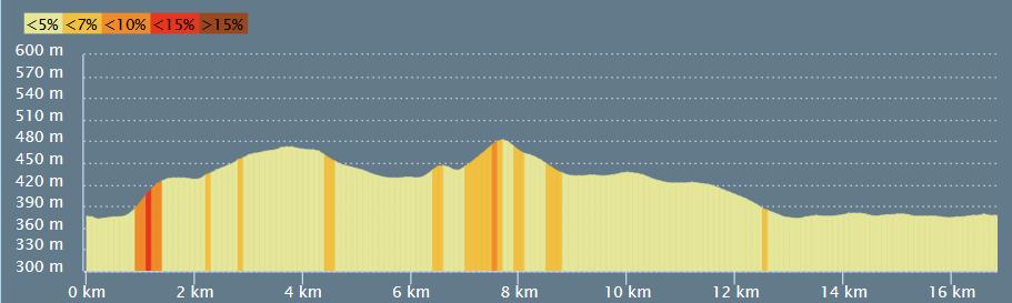 Tour de Romandie 2019 190427111541356376