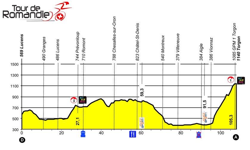 Tour de Romandie - Page 4 19050408585490028
