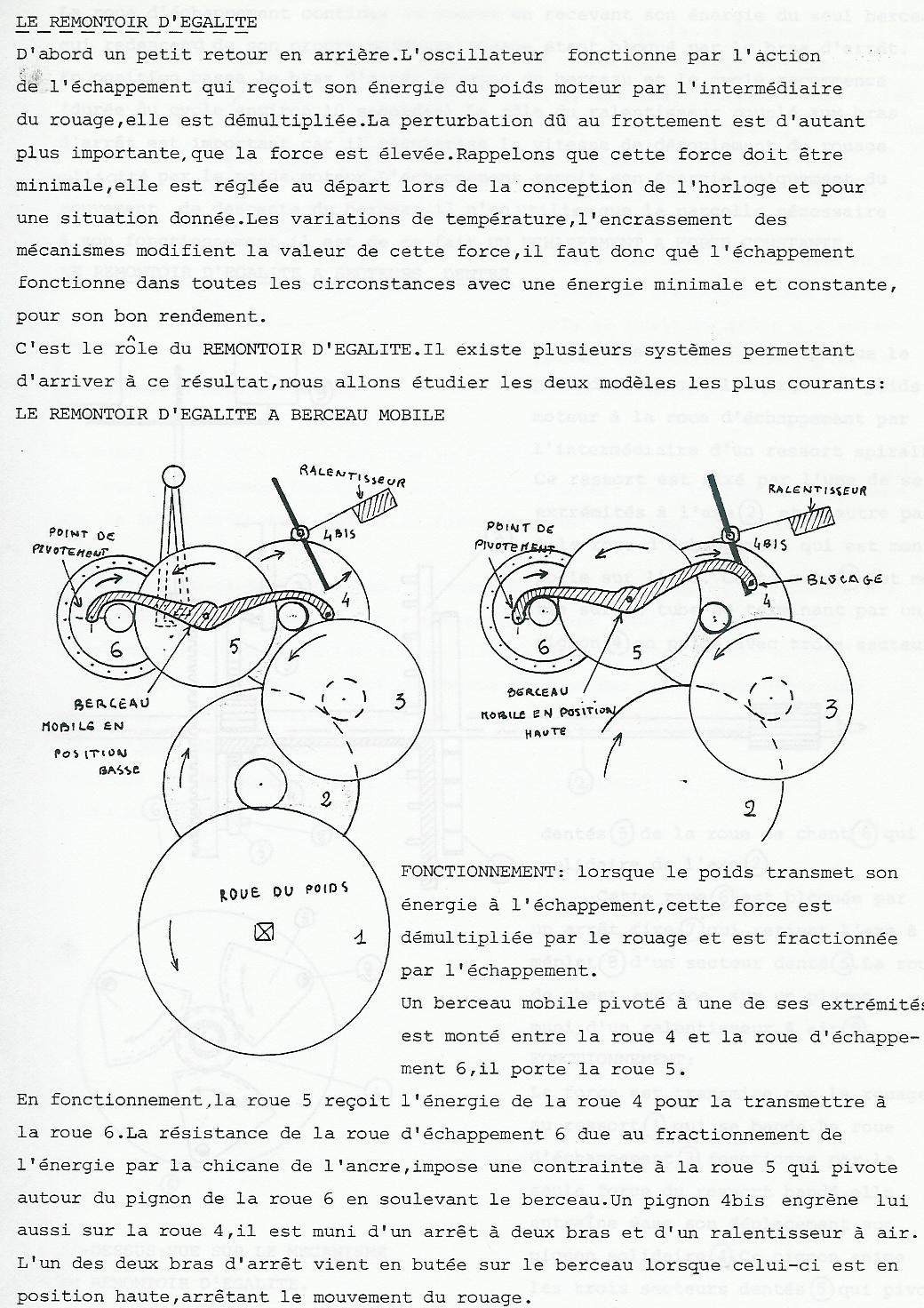 remontoir1