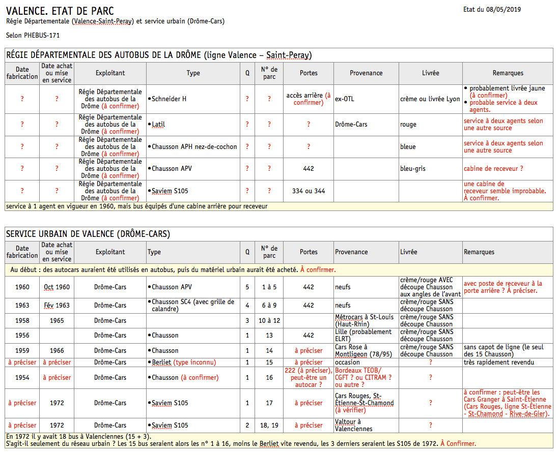 ?TU-VALENCE-Urbain-et-Departemental-(St-Peray)-ETAT-DE-PARC-selon-PHEBUS-171-PIX-W