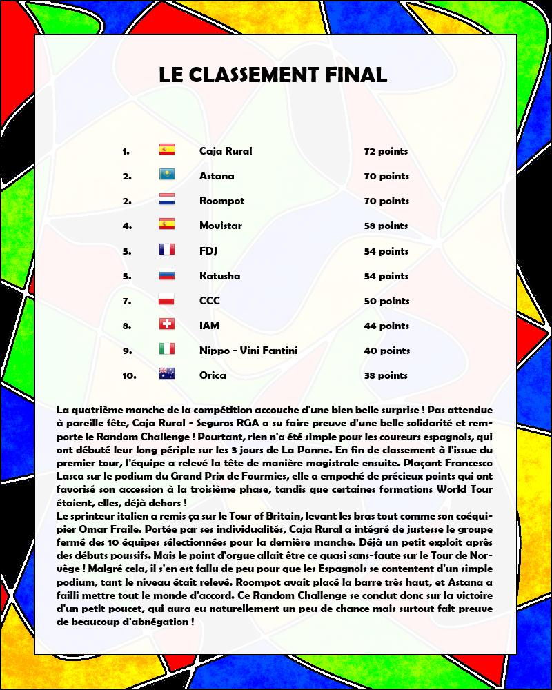[*********] Random Challenge - Classement final - Page 61 190514092528425140