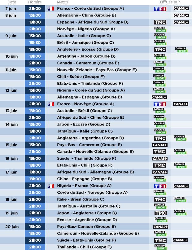 Diffusion Coupe du monde féminine 2019 : Le calendrier des