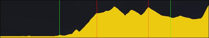 [Récit du mois] [14*] Menez l'équipe du Village vers les sommets ! - Page 63 190604091725901238
