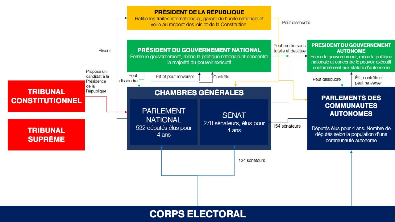 Harada - Élections générales 2019 - Page 4 190605063614927533