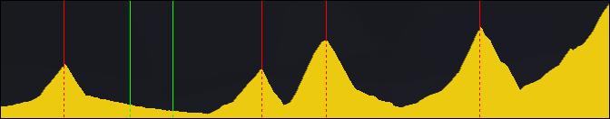 [Récit du mois] [14*] Menez l'équipe du Village vers les sommets ! - Page 64 190607090916857976