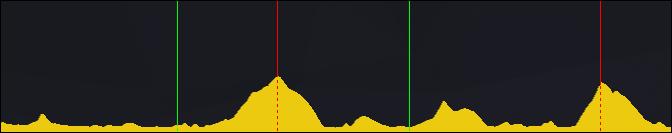 [Récit du mois] [14*] Menez l'équipe du Village vers les sommets ! - Page 64 190608090405441670