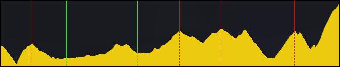 [Récit du mois] [14*] Menez l'équipe du Village vers les sommets ! - Page 64 190608090405514819