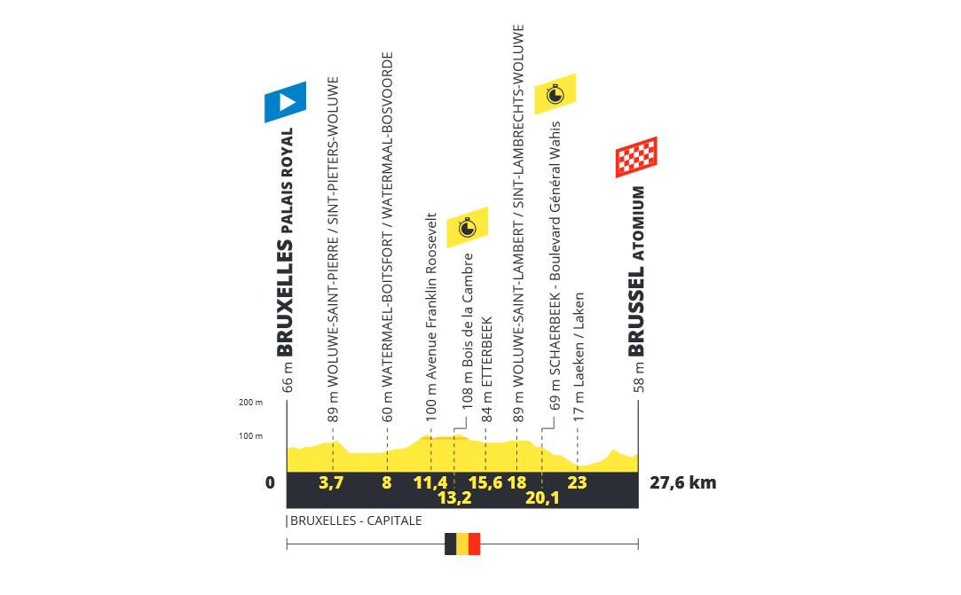 Tour de France  - Page 2 190618032448339206