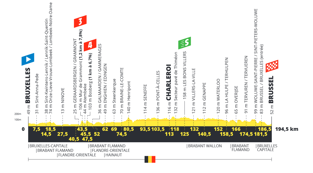 Tour de France  190618032449335918