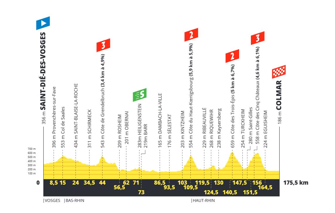 Tour de France  190618032451332018