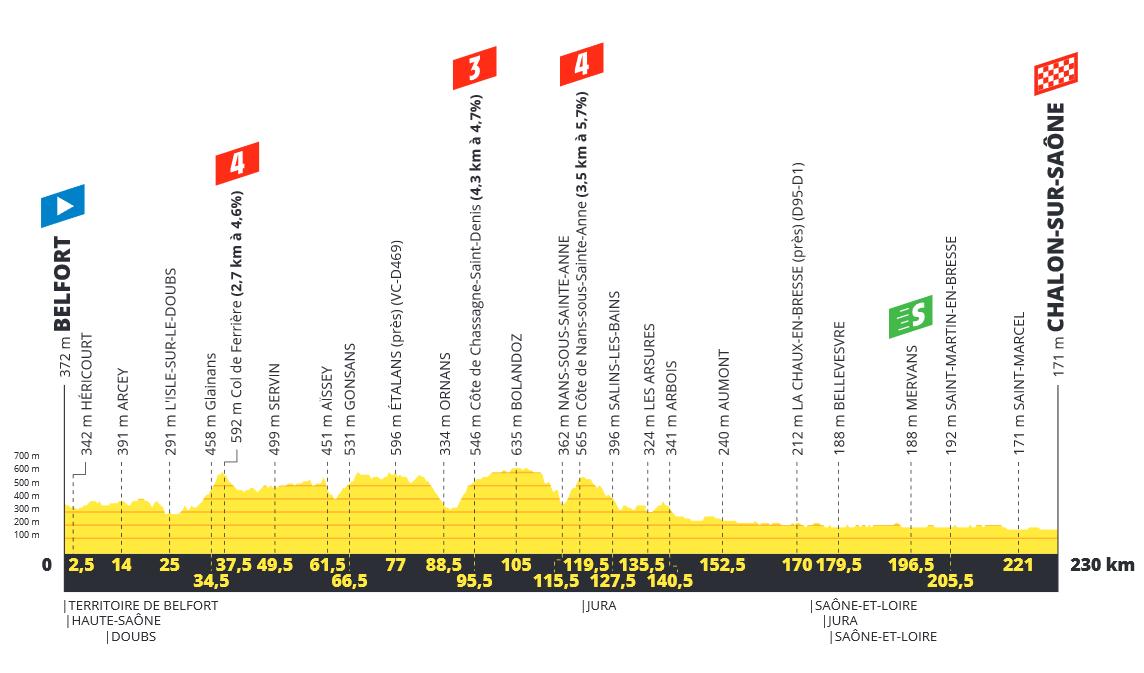 Tour de France  190618032453446389