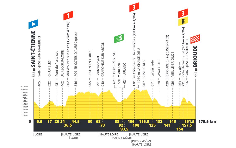 Tour de France  190618032454799597