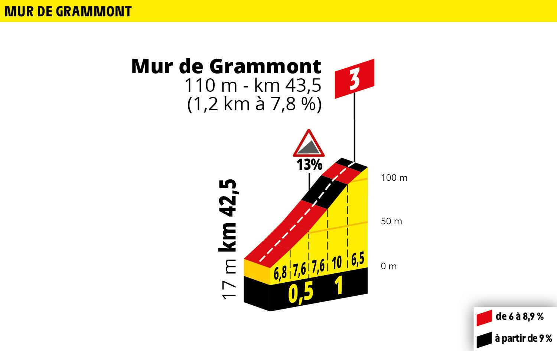 Tour de France 2019 190618032511761279