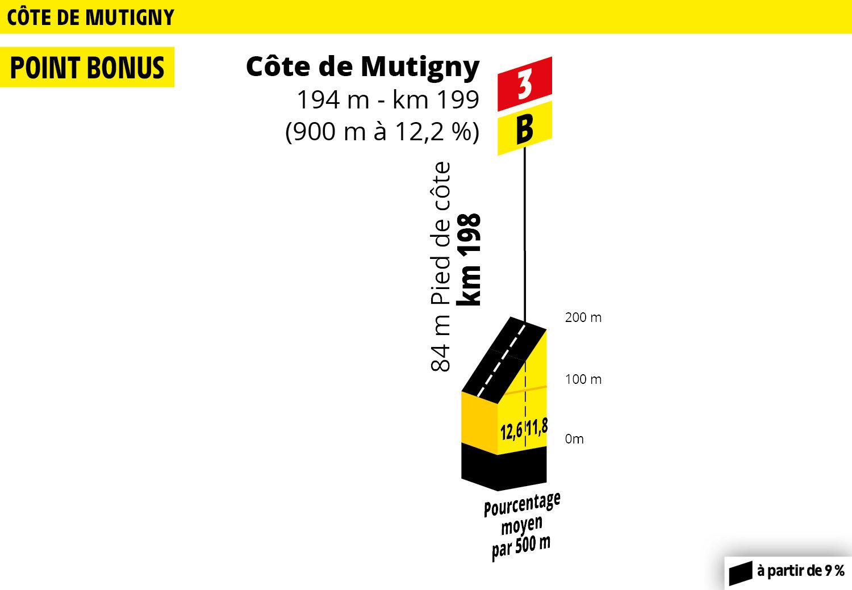 Tour de France 2019 19061803251862916