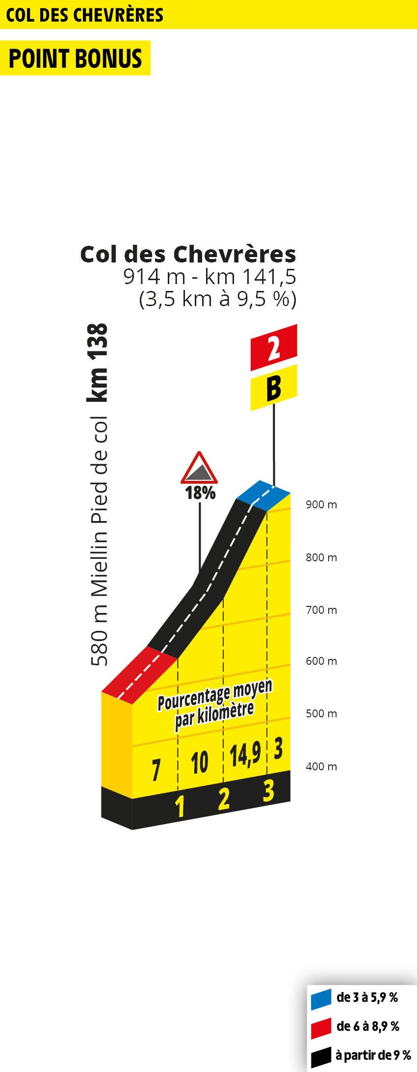 Tour de France 2019 - Page 12 190618032529781925