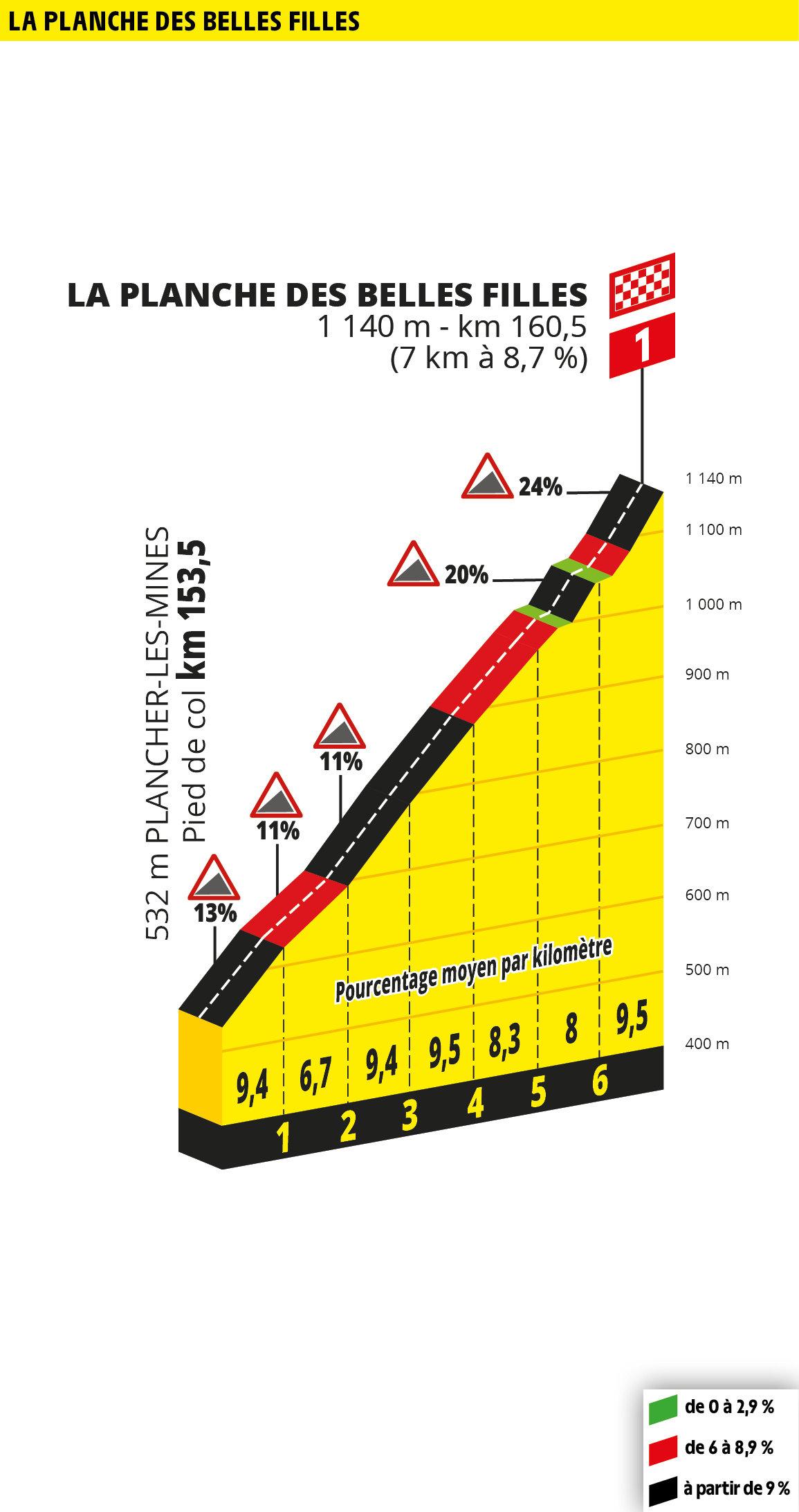 Tour de France 2019 - Page 12 190618032533471206