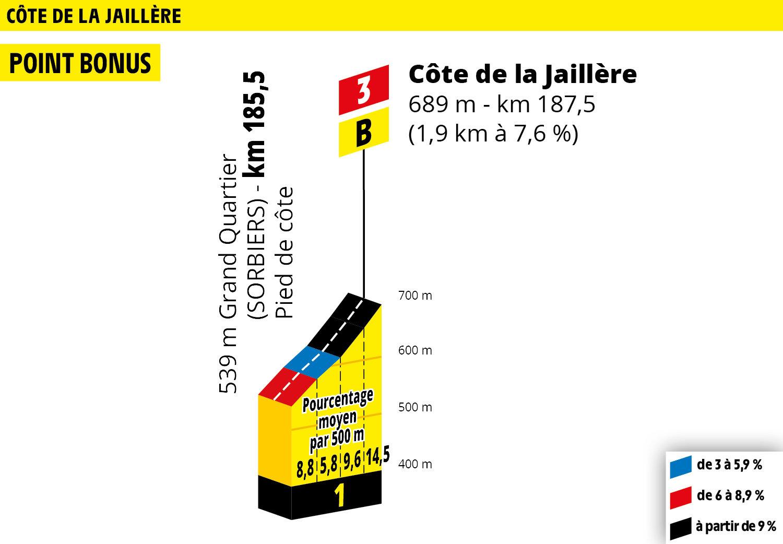 Tour de France 2019 190618032544423492