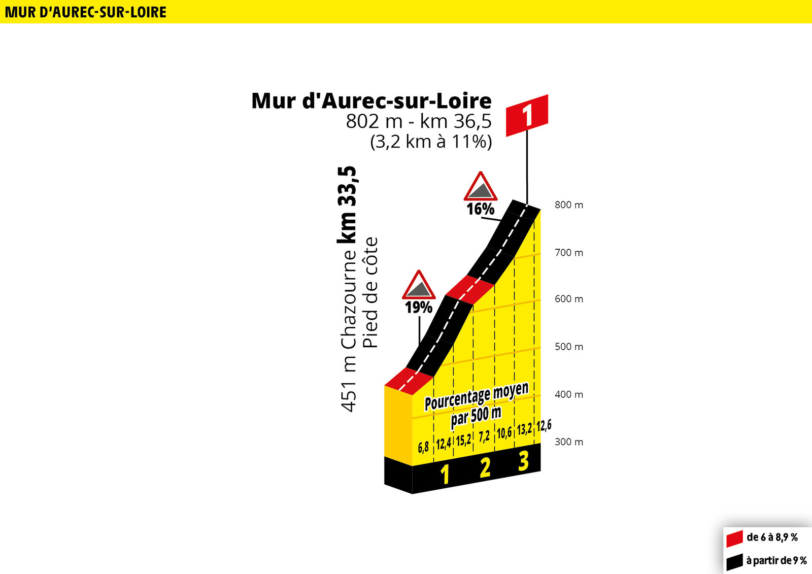 Tour de France 2019 190618032556195936