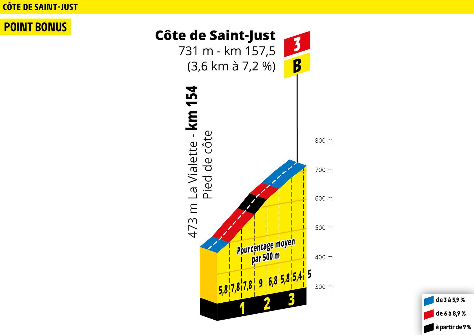 Tour de France 2019 19061803260321538