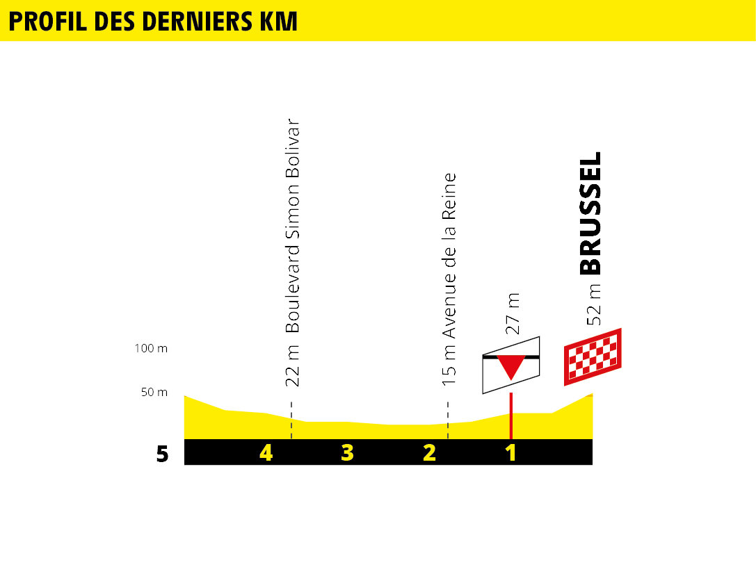 Tour de France 2019 190618032610435676