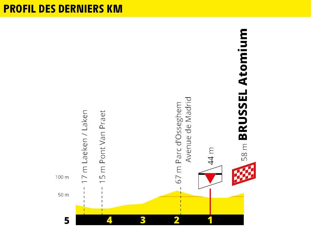 Tour de France 2019 190618032631550397